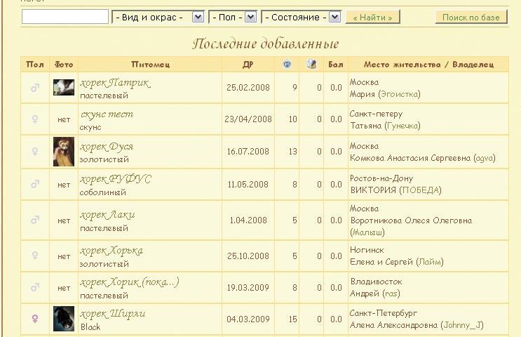 База данных ru